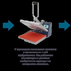сублимациооная печать